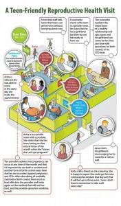 TeenPreg-Infographic